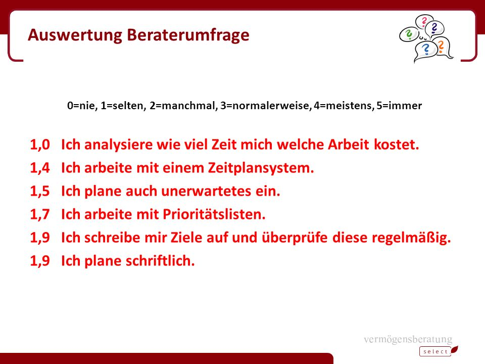 Auswertung Beraterumfrage