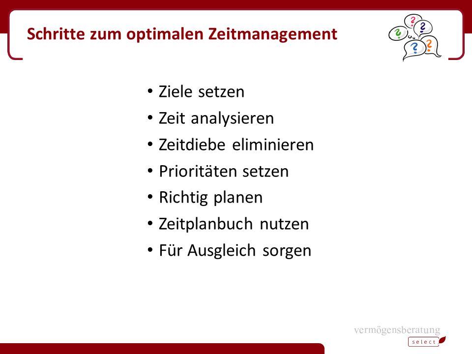 Schritte zum optimalen Zeitmanagement