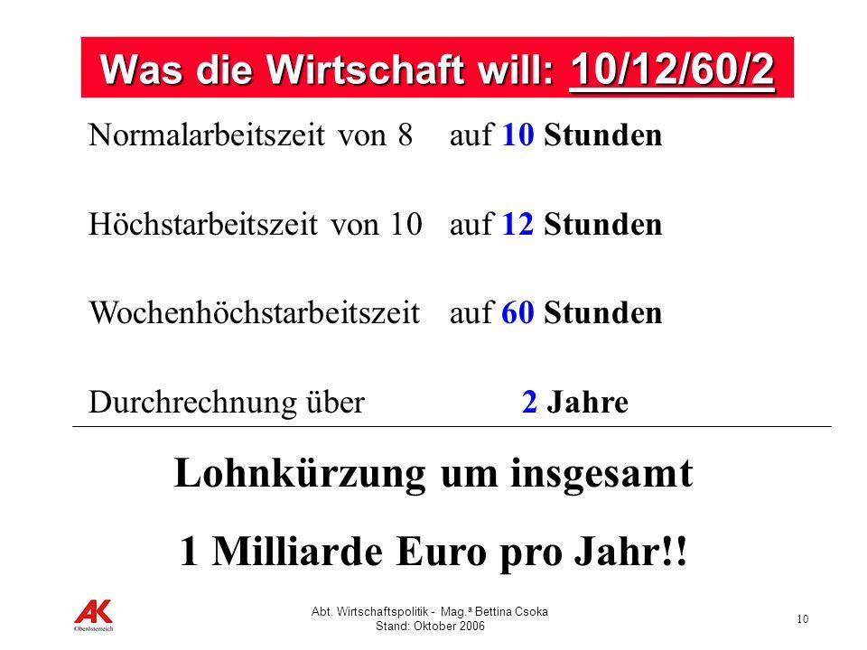 Was die Wirtschaft will: 10/12/60/2