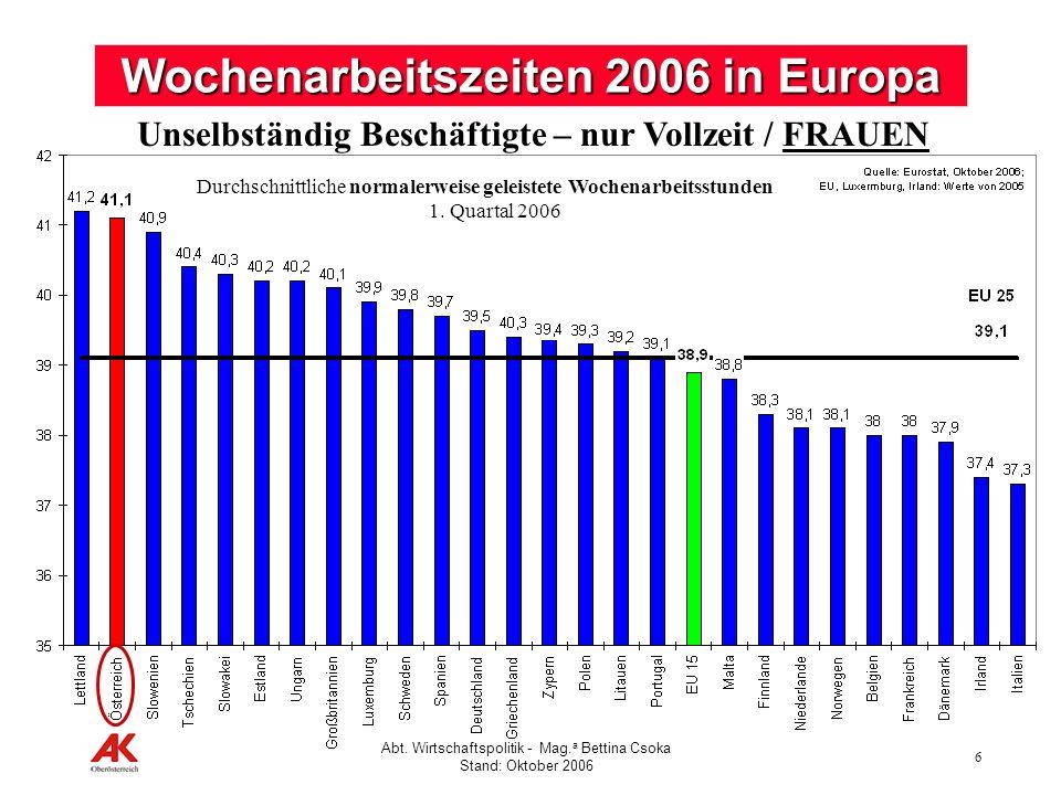 Wochenarbeitszeiten 2006 in Europa