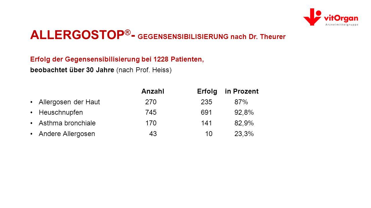 ALLERGOSTOP®- GEGENSENSIBILISIERUNG nach Dr. Theurer