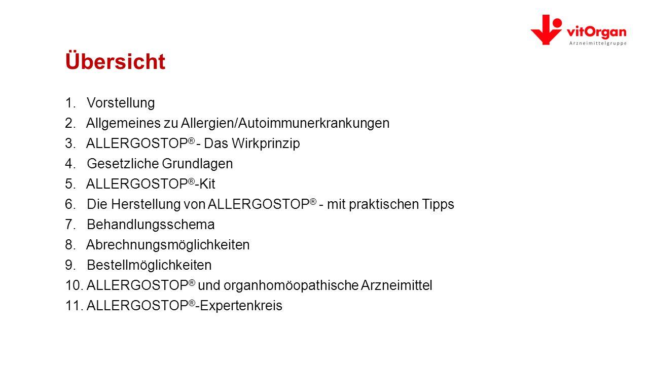 Übersicht Vorstellung Allgemeines zu Allergien/Autoimmunerkrankungen