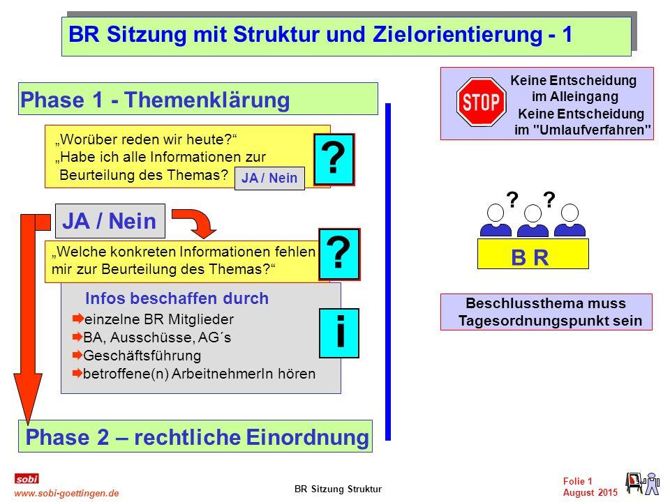 BR Sitzung mit Struktur und Zielorientierung - 1