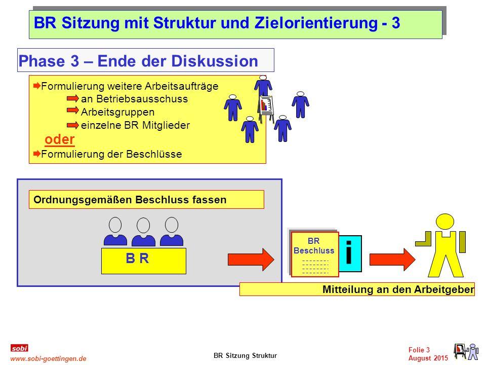 i BR Sitzung mit Struktur und Zielorientierung - 3