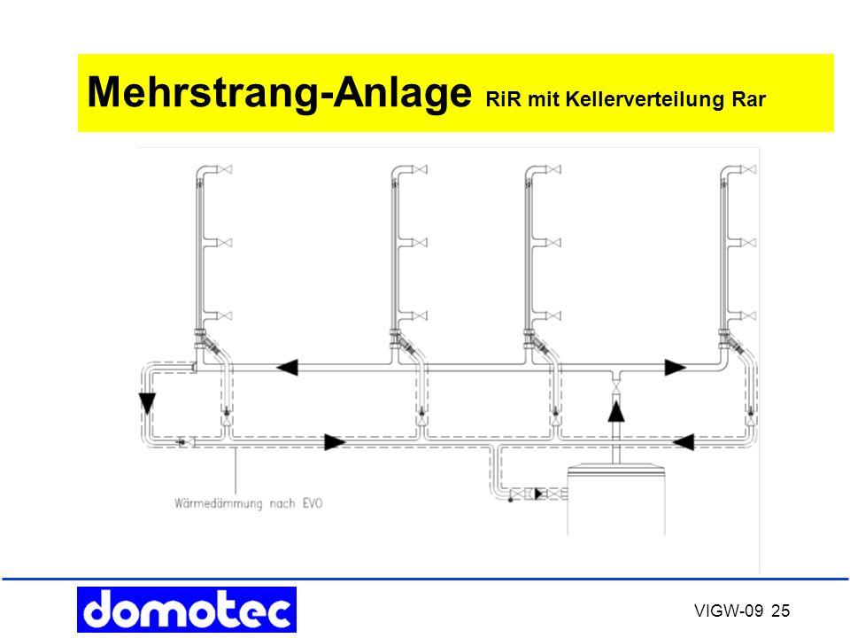 Mehrstrang-Anlage RiR mit Kellerverteilung Rar