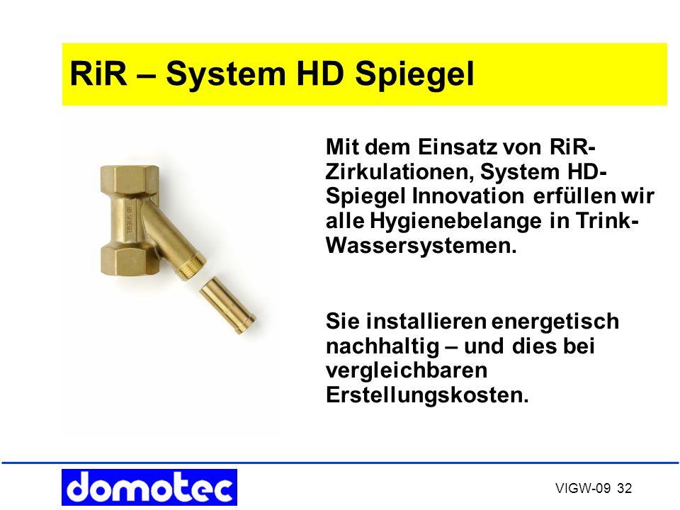 RiR – System HD Spiegel