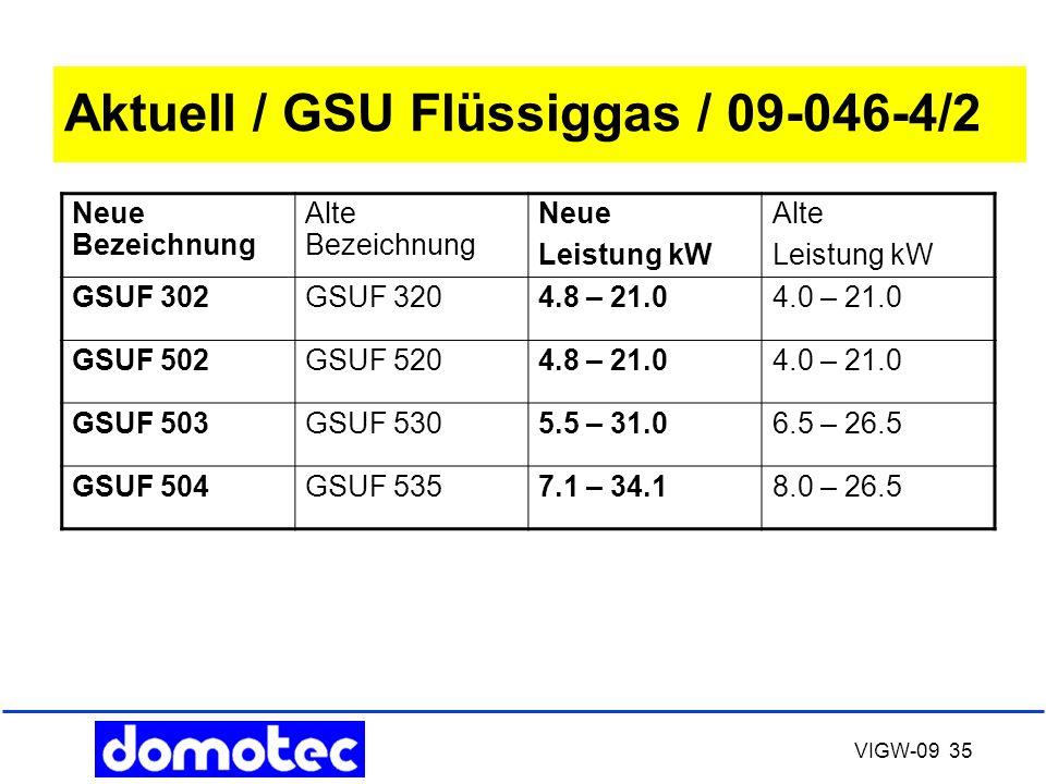 Aktuell / GSU Flüssiggas / 09-046-4/2