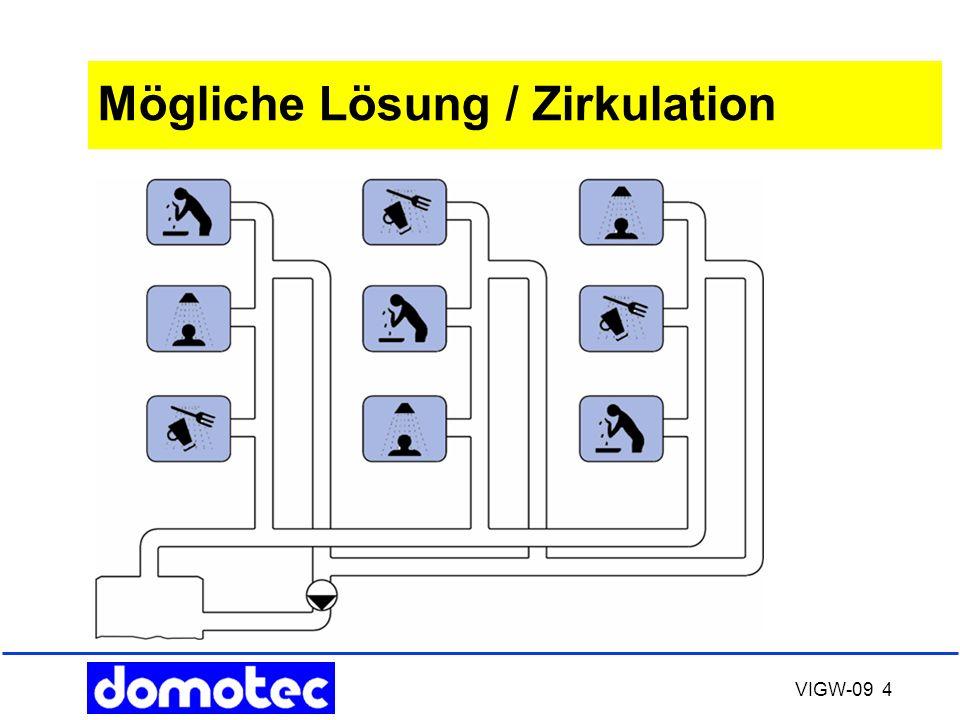 Mögliche Lösung / Zirkulation