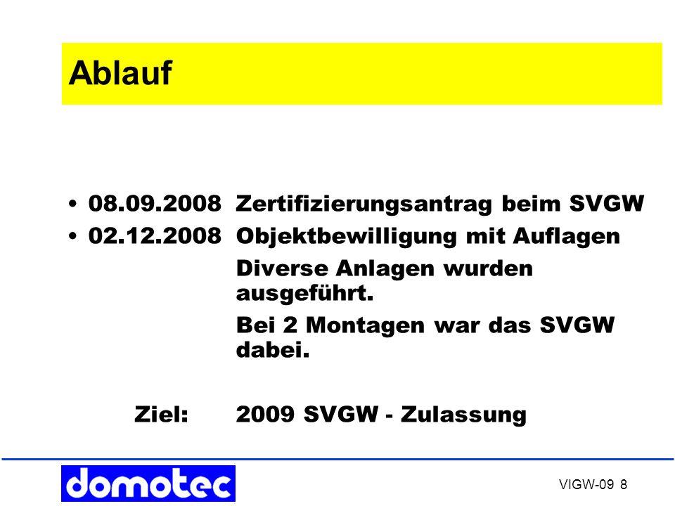 Ablauf 08.09.2008 Zertifizierungsantrag beim SVGW