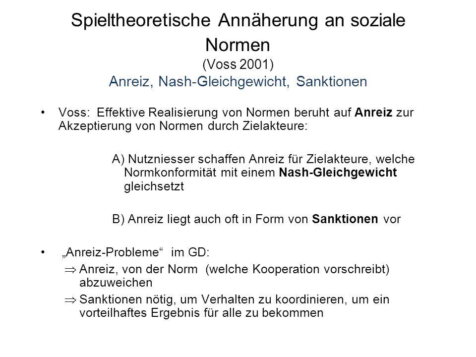 Spieltheoretische Annäherung an soziale Normen (Voss 2001) Anreiz, Nash-Gleichgewicht, Sanktionen