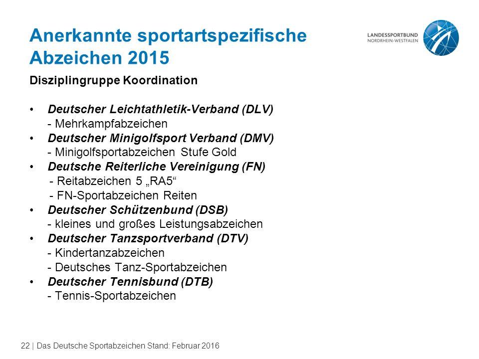 Anerkannte sportartspezifische Abzeichen 2015