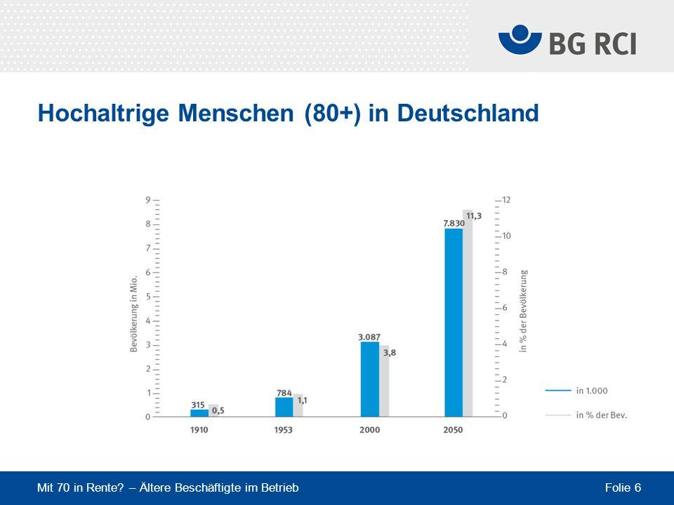 Hochaltrige Menschen (80+) in Deutschland
