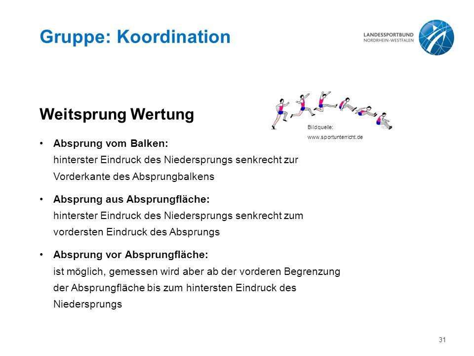 Gruppe: Koordination Weitsprung Wertung