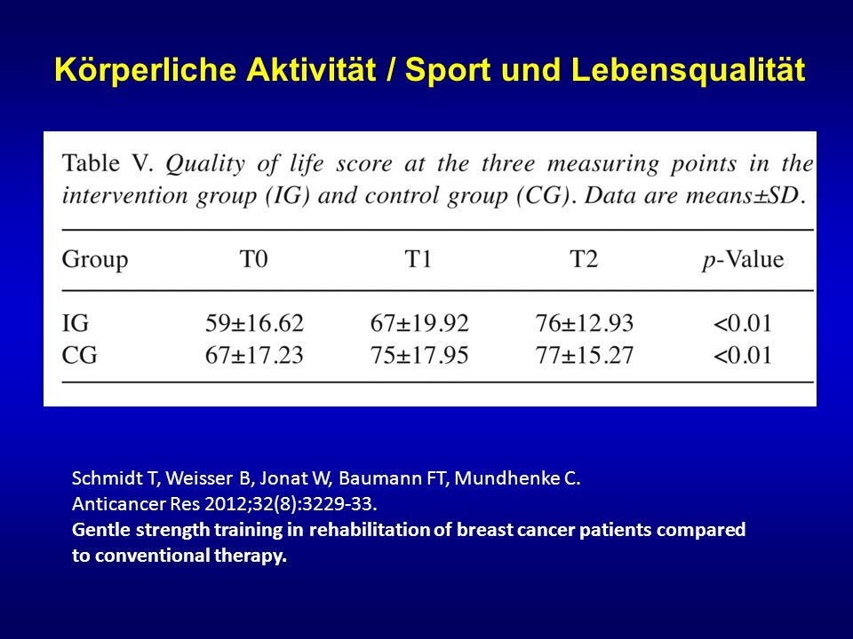 Körperliche Aktivität / Sport und Lebensqualität