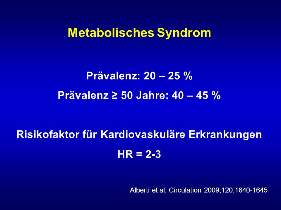 Metabolisches Syndrom Risikofaktor für Kardiovaskuläre Erkrankungen