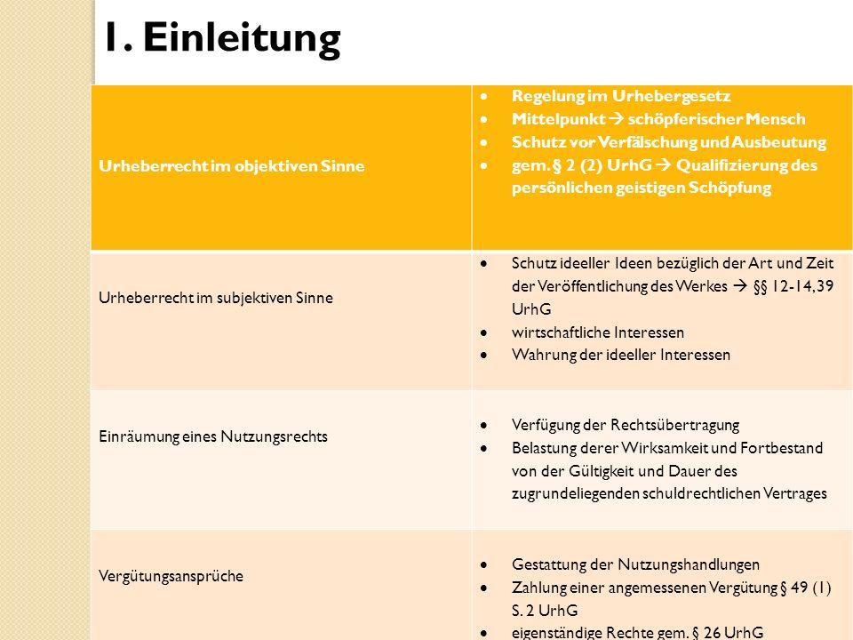 1. Einleitung Regelung im Urhebergesetz