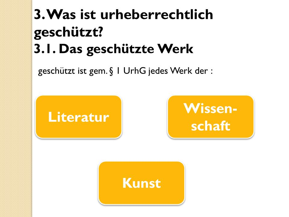 Literatur Wissen-schaft Kunst