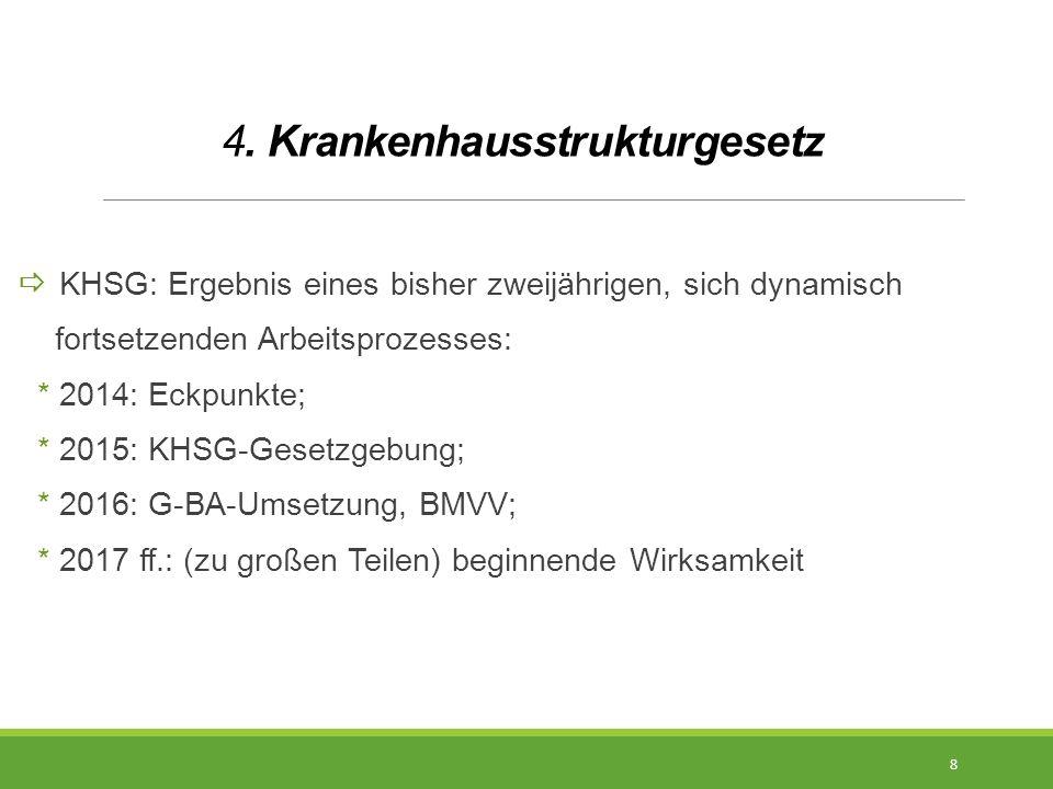 4. Krankenhausstrukturgesetz