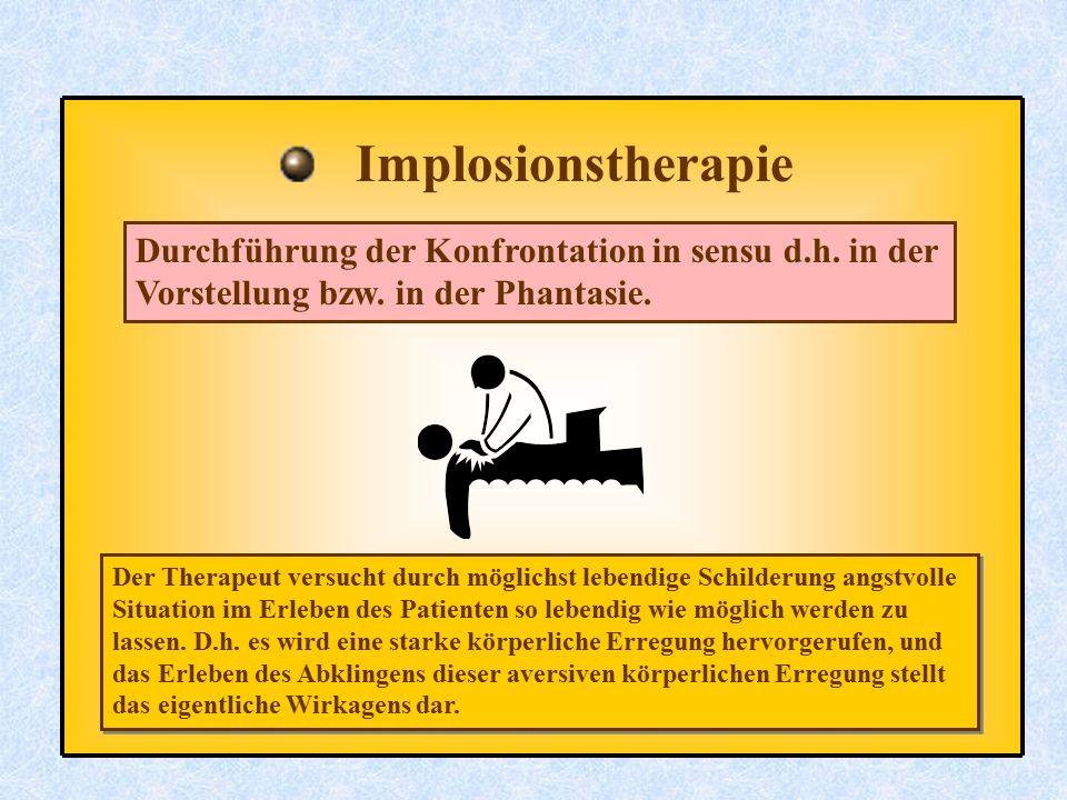 Implosionstherapie Durchführung der Konfrontation in sensu d.h. in der