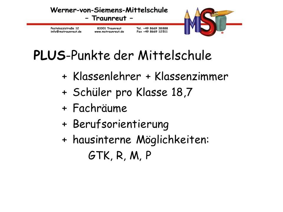 PLUS-Punkte der Mittelschule