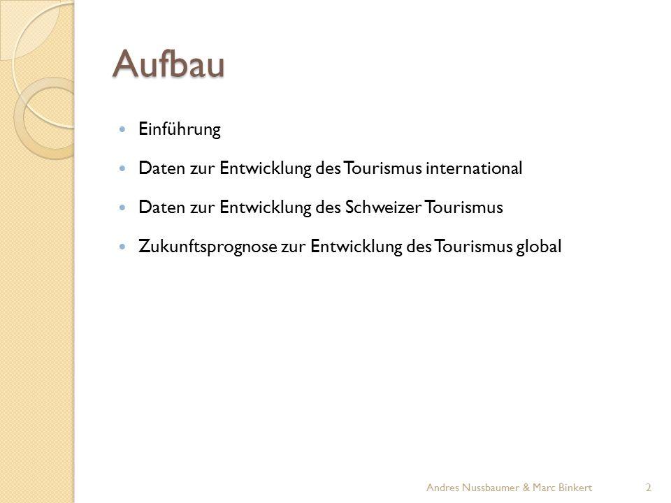 Aufbau Einführung Daten zur Entwicklung des Tourismus international