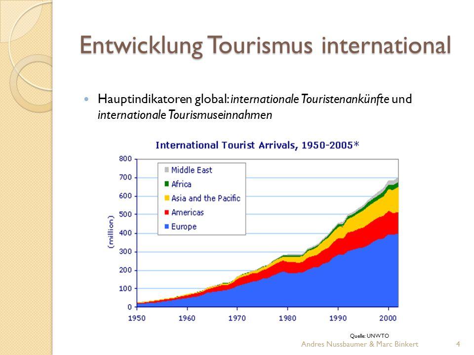 Entwicklung Tourismus international