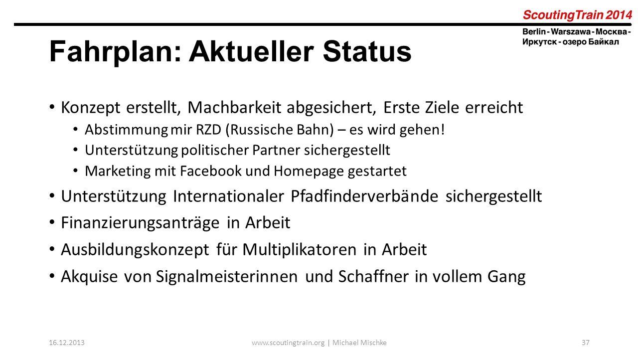 Fahrplan: Aktueller Status
