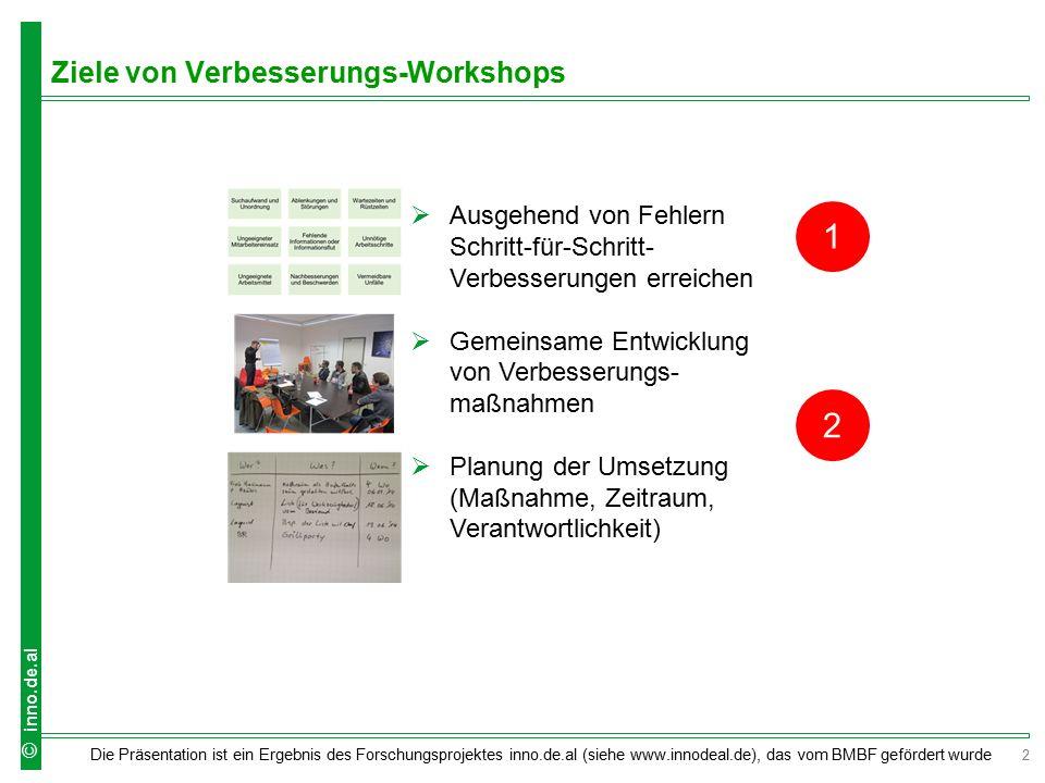 1 2 Ziele von Verbesserungs-Workshops