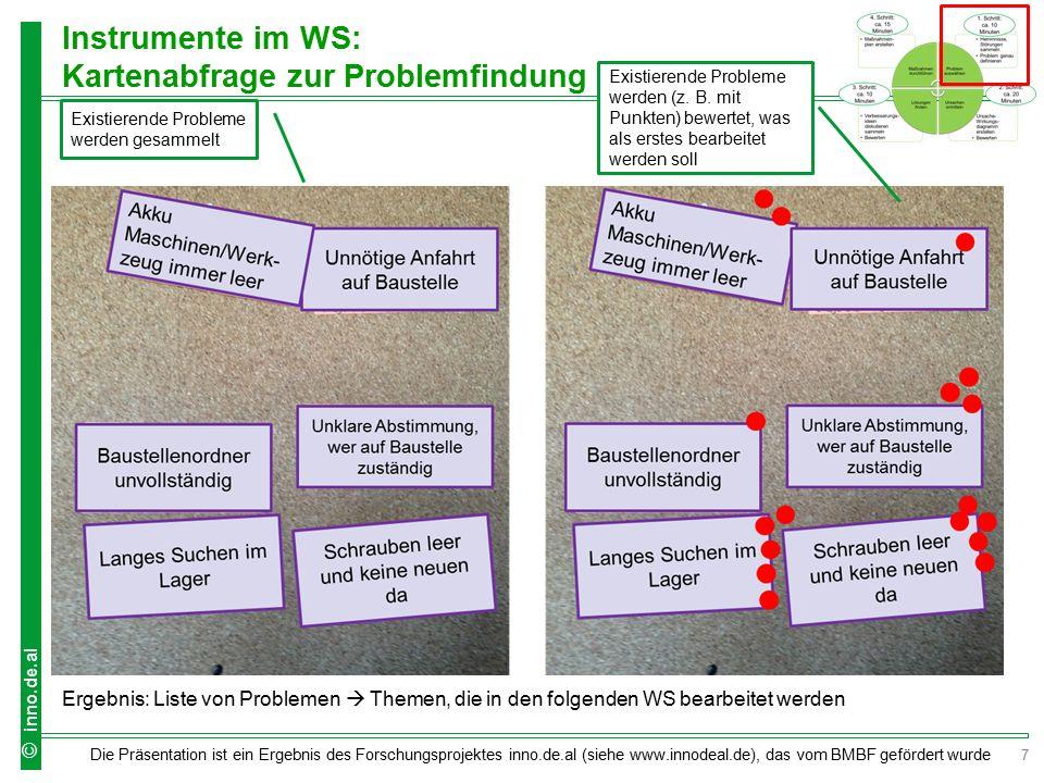 Instrumente im WS: Kartenabfrage zur Problemfindung