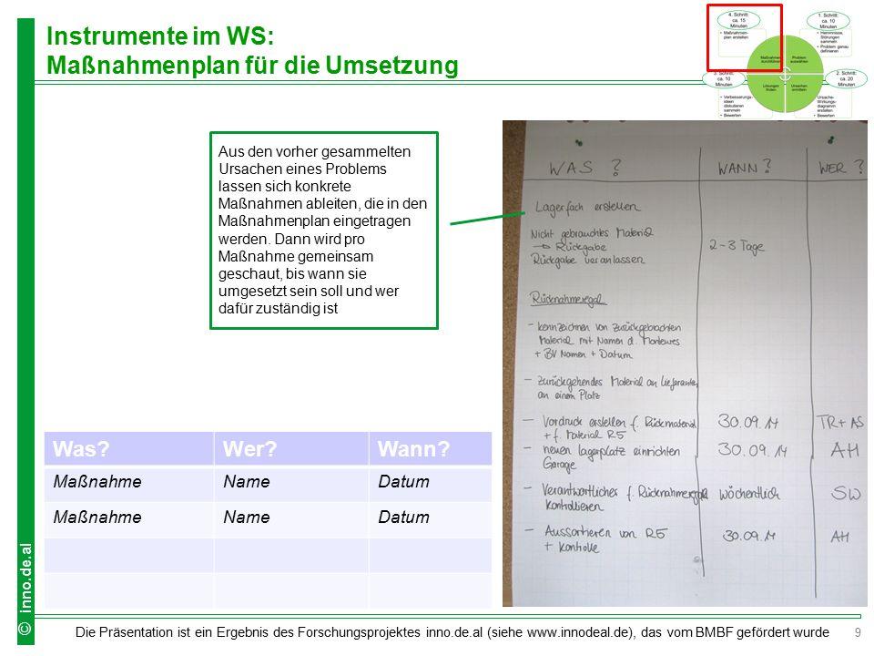 Instrumente im WS: Maßnahmenplan für die Umsetzung