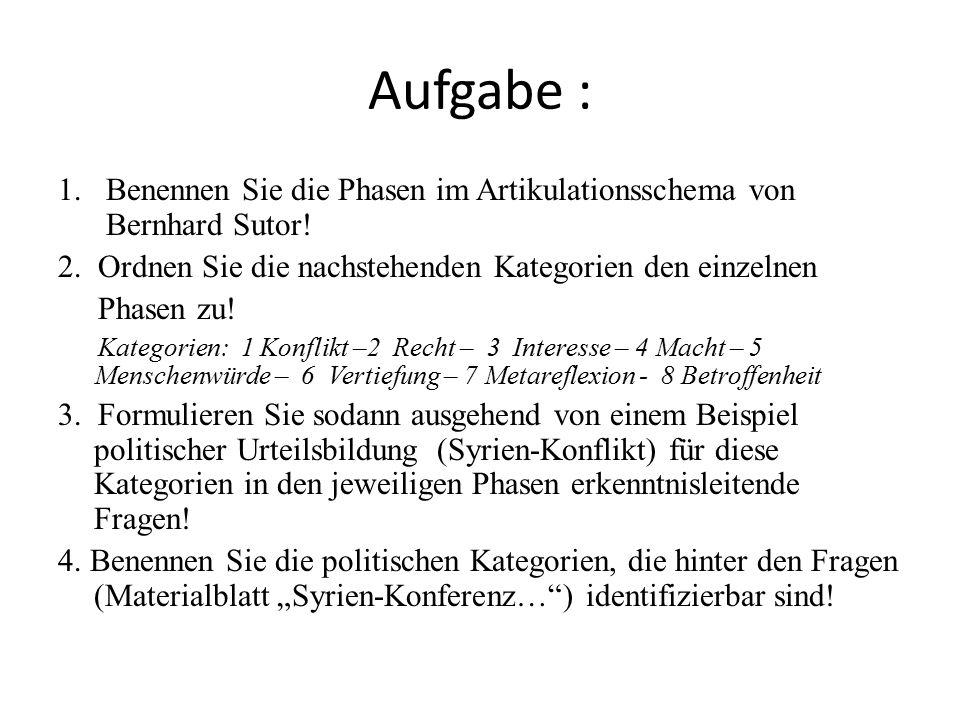 Aufgabe : Benennen Sie die Phasen im Artikulationsschema von Bernhard Sutor! 2. Ordnen Sie die nachstehenden Kategorien den einzelnen.