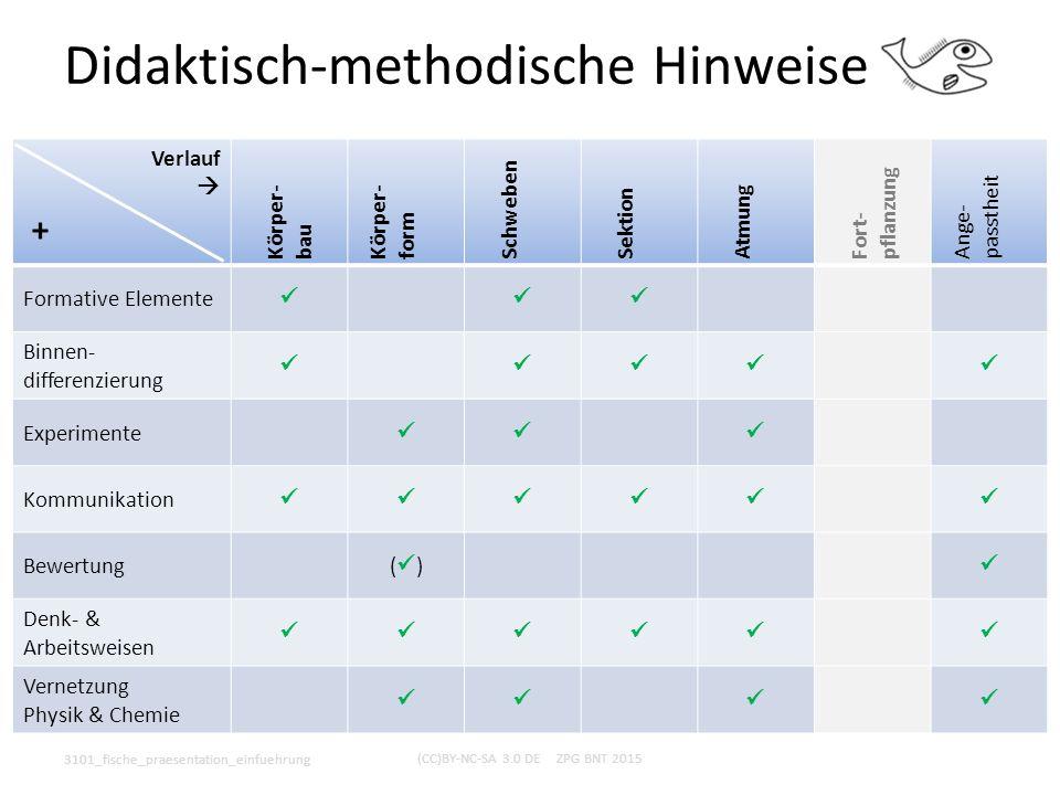 Didaktisch-methodische Hinweise