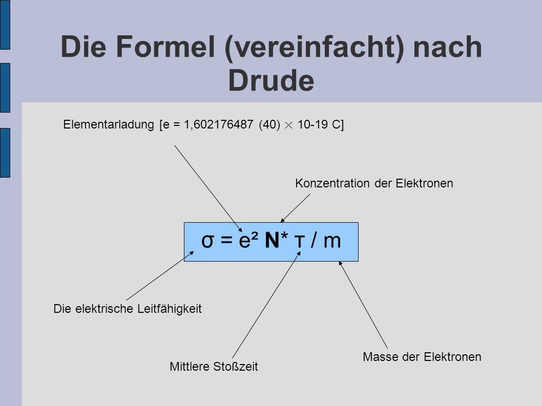 Die Formel (vereinfacht) nach Drude