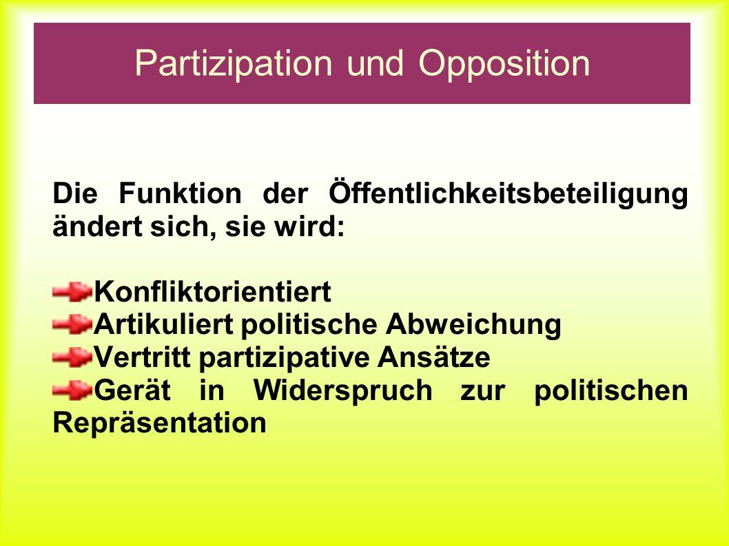 Partizipation und Opposition