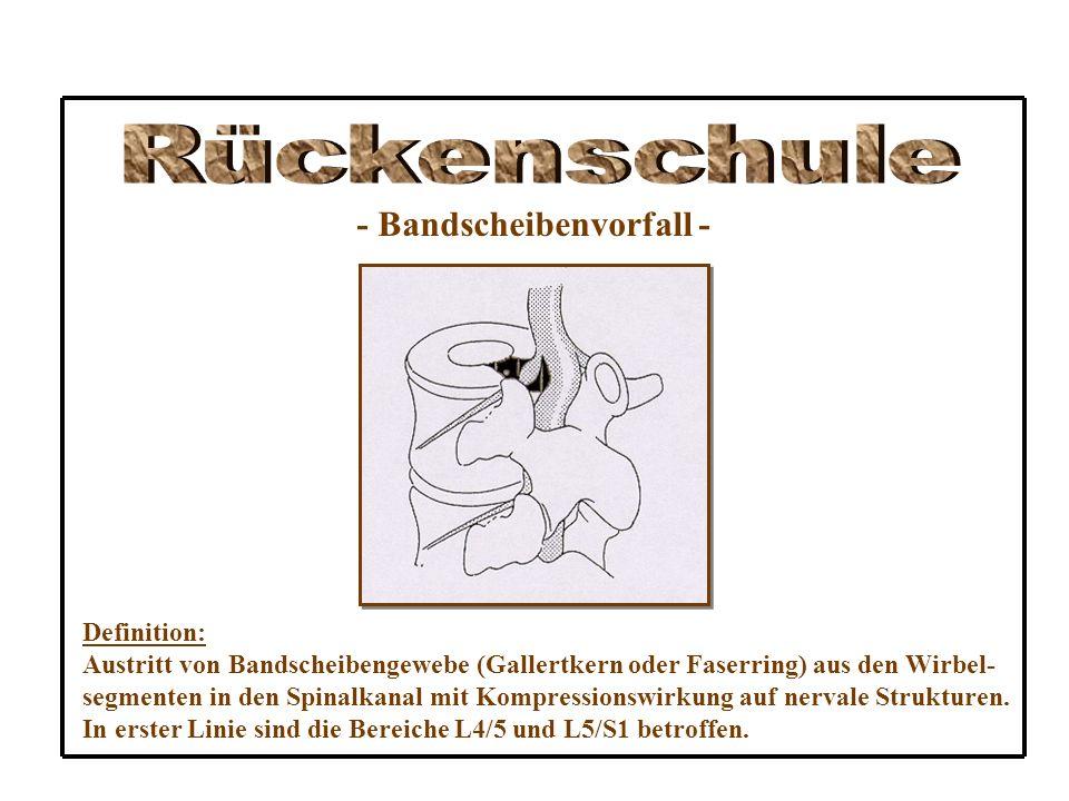Rückenschule - Bandscheibenvorfall - Definition: