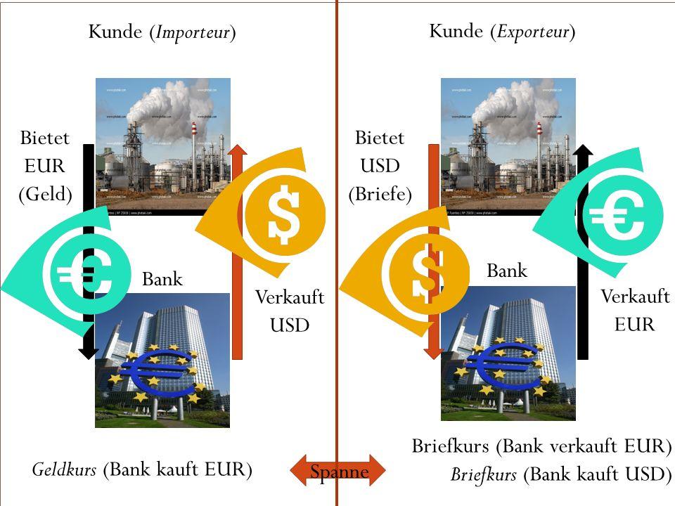 Geldkurs (Bank kauft EUR)