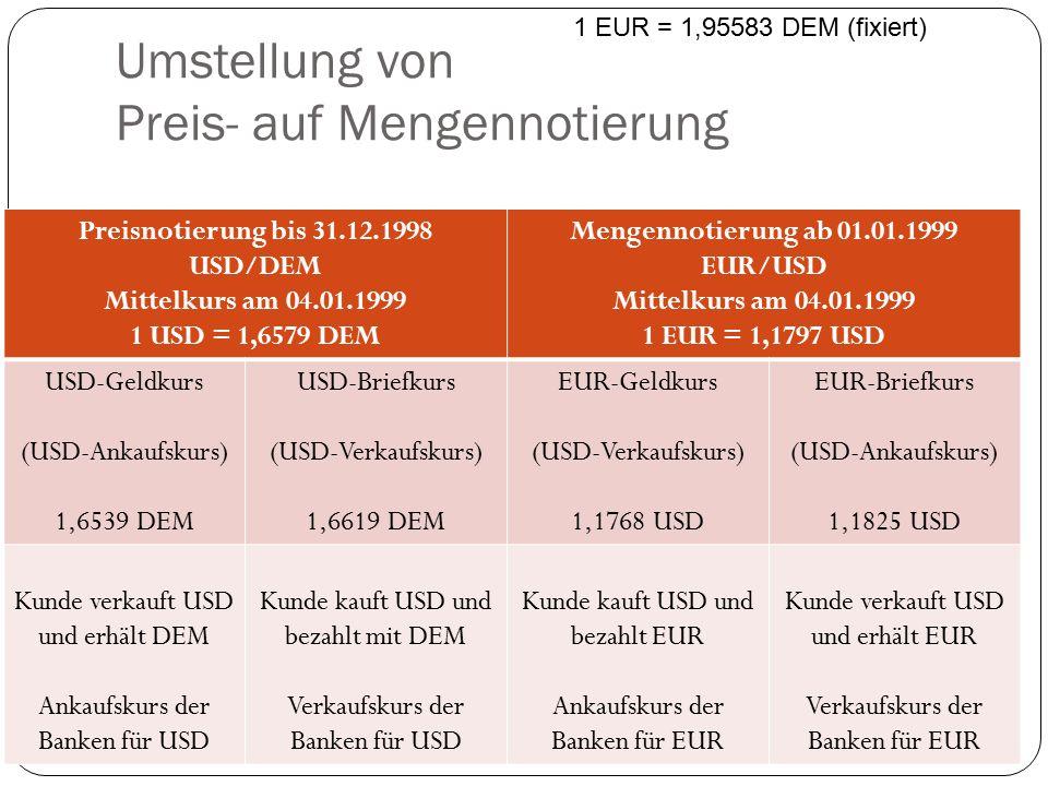 Umstellung von Preis- auf Mengennotierung