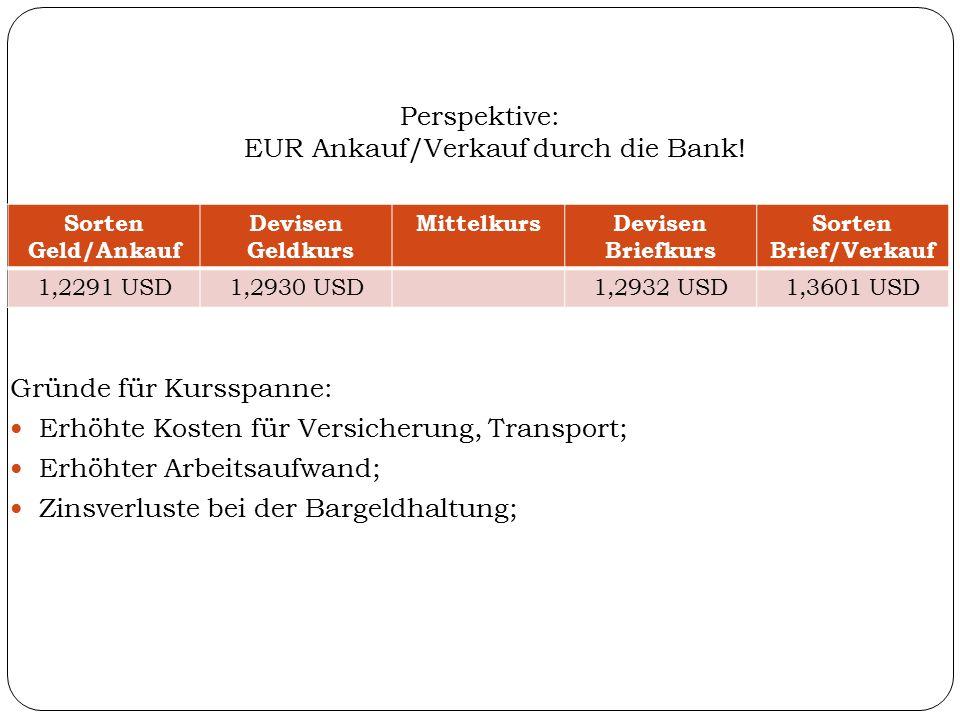 Perspektive: EUR Ankauf/Verkauf durch die Bank!