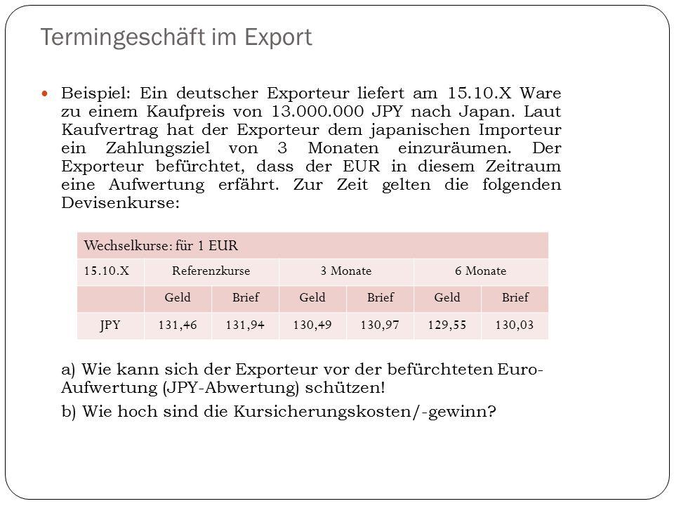Termingeschäft im Export