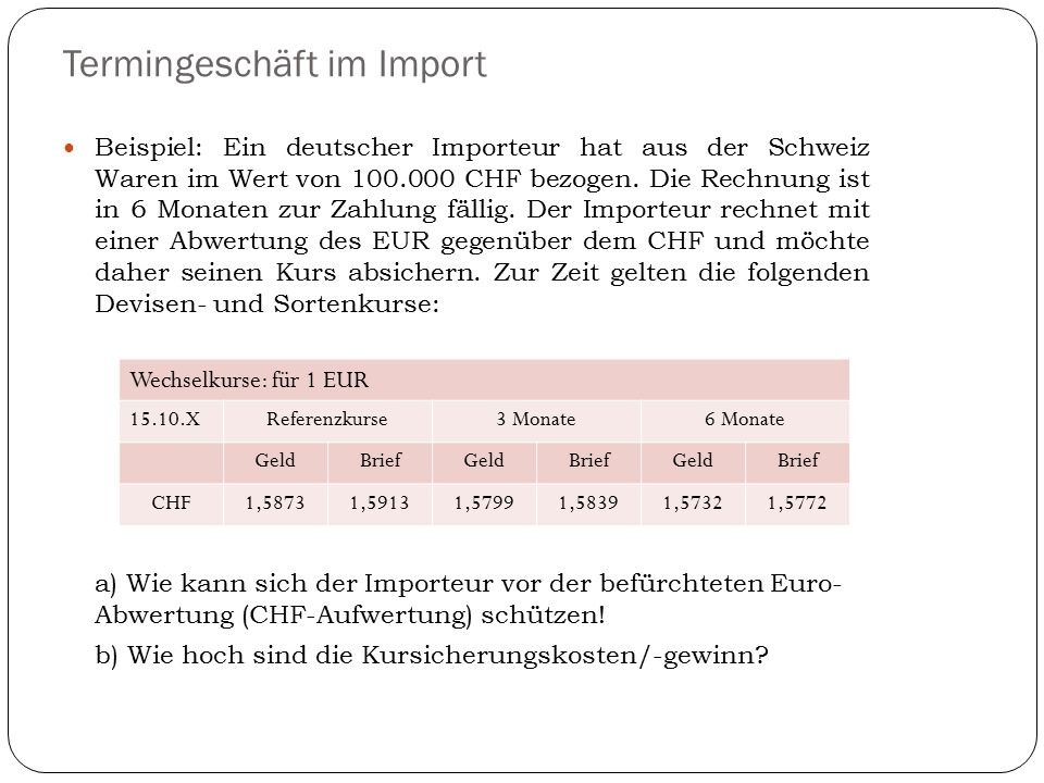 Termingeschäft im Import