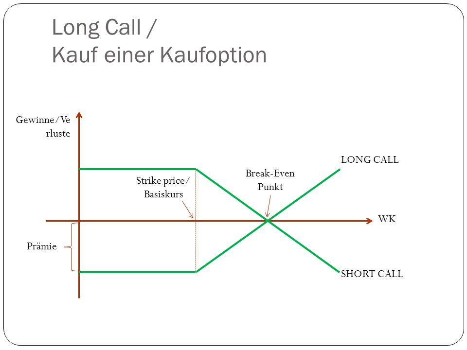 Long Call / Kauf einer Kaufoption