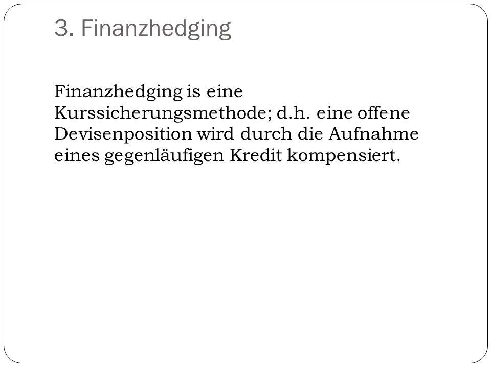 3. Finanzhedging