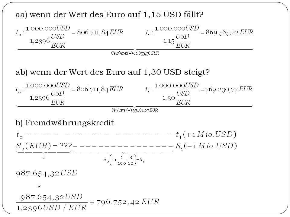 aa) wenn der Wert des Euro auf 1,15 USD fällt