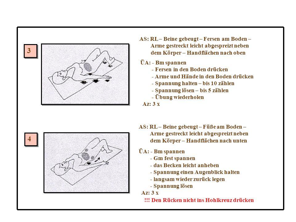 3 4 AS: RL – Beine gebeugt – Fersen am Boden –