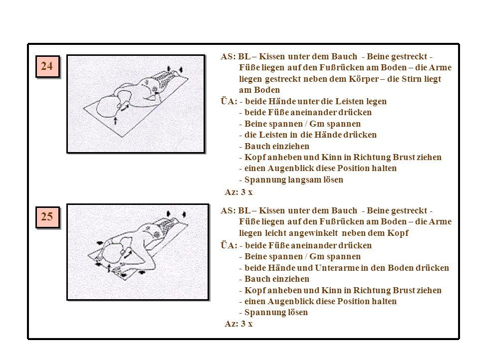 24 25 AS: BL – Kissen unter dem Bauch - Beine gestreckt -