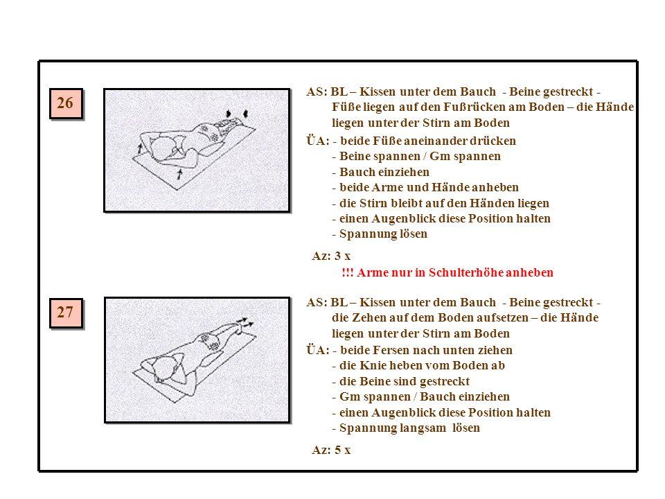 26 27 AS: BL – Kissen unter dem Bauch - Beine gestreckt -