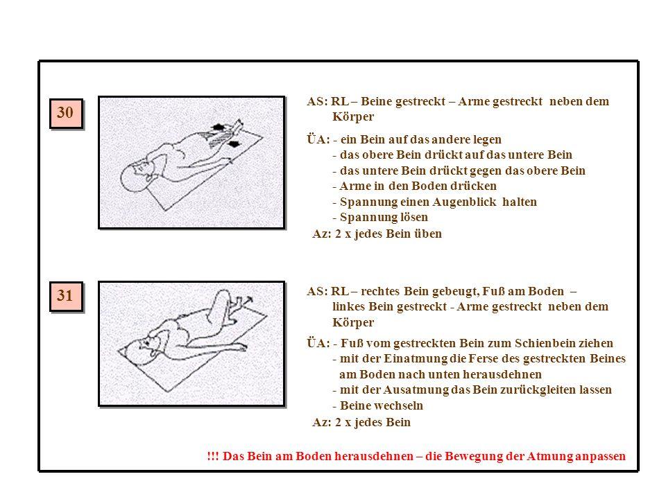 30 31 AS: RL – Beine gestreckt – Arme gestreckt neben dem Körper