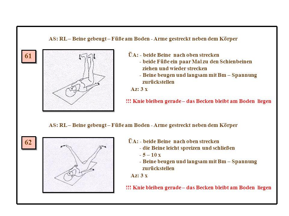 AS: RL – Beine gebeugt – Füße am Boden - Arme gestreckt neben dem Körper