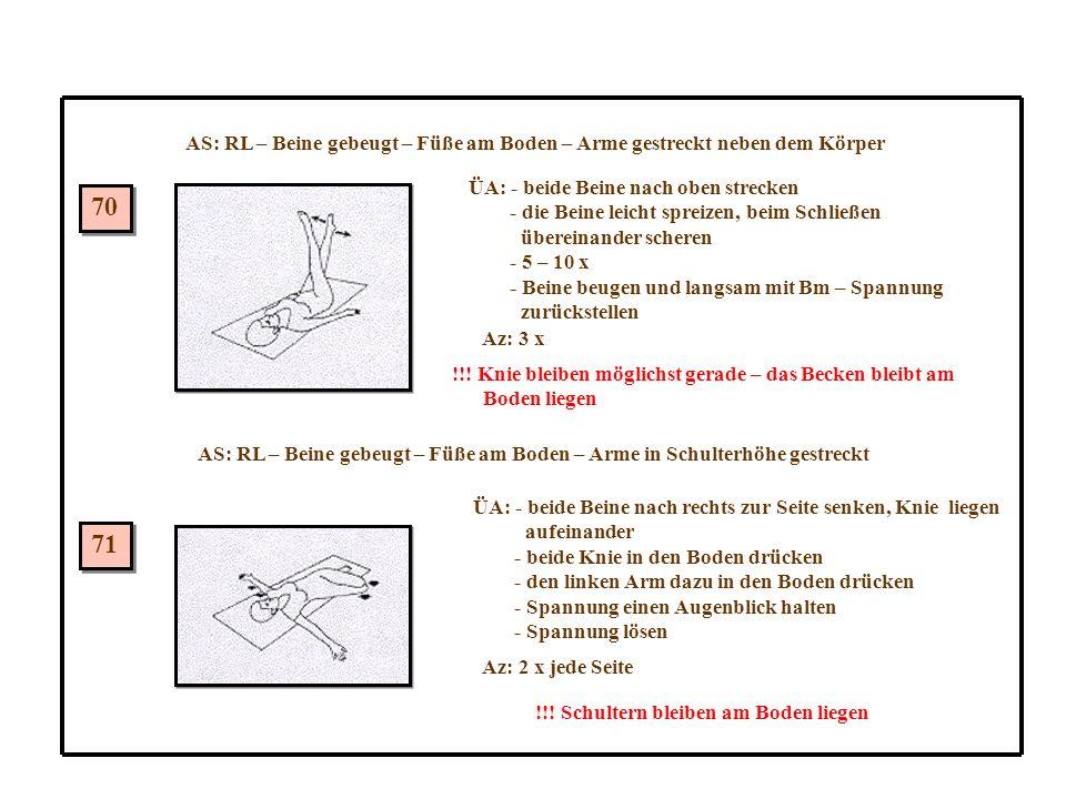 AS: RL – Beine gebeugt – Füße am Boden – Arme gestreckt neben dem Körper