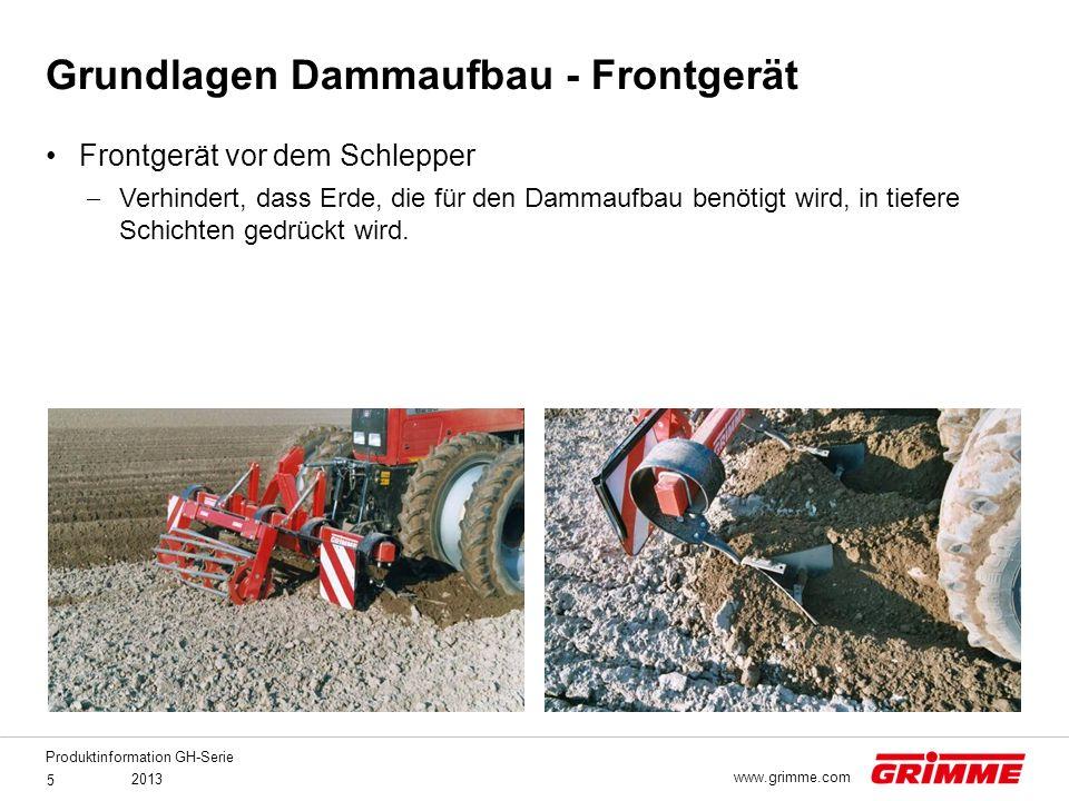 Grundlagen Dammaufbau - Frontgerät